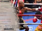 Бой века в боксе