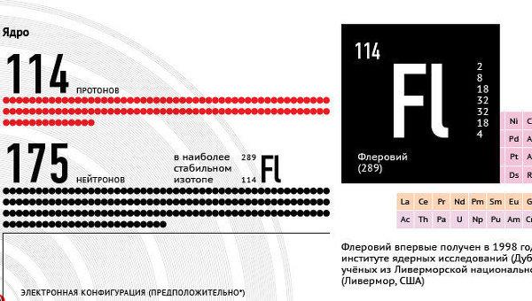 флеровий1
