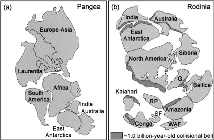 Fig-1-Two-supercontinents-in-Earth's-history-a-Pangea-formed-300-250-million-years