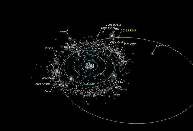 десятая планета солнечной системы