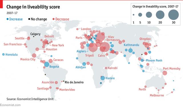 Global liveability