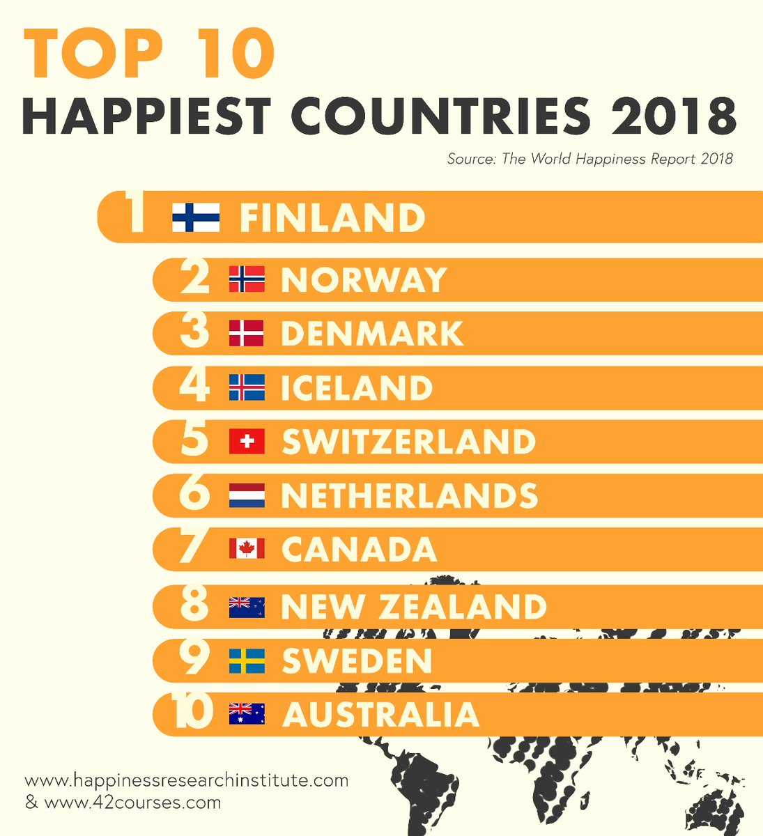 happiest country